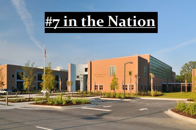 Magnet #7 in the Nation: How Were the Rankings Calculated?