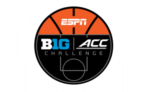 ACC-Big Ten Challenge Predictions