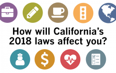 The Golden State Implements Several New Laws