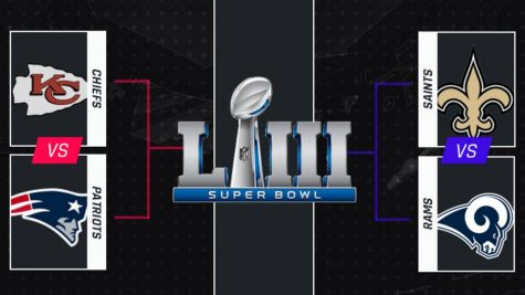 Superbowl Controversy/Preview