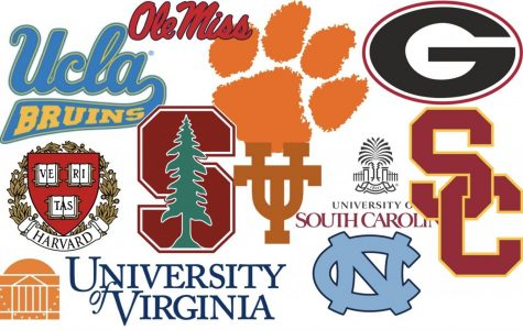 Quiz: Where Should You Go To College?