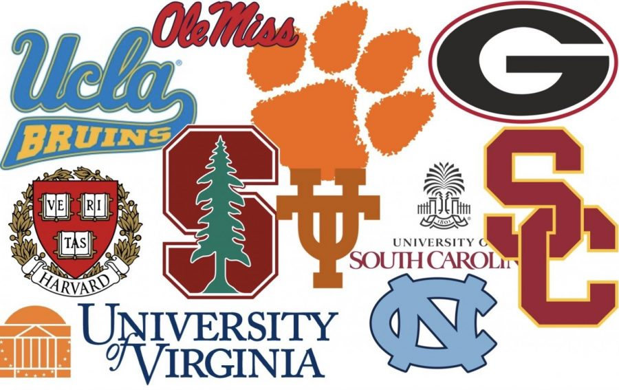 Which college should you go to?