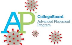 AP Testing: Moving Forward with Uncertainty