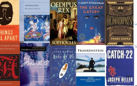 Ranking all the Books You Read at Magnet