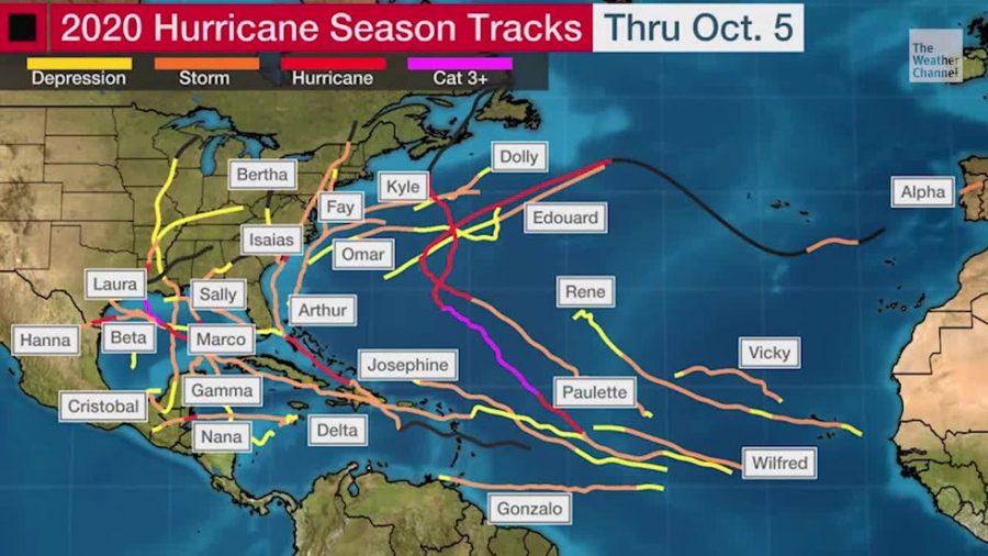 2020's Extremely Active Hurricane Season