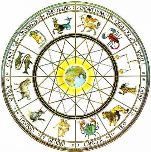 Free image/jpeg, Resolution: 520x525, File size: 79Kb, Greek Zodiac Signs