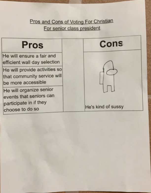 2021 Student Body Candidates and Posters - Updated  with Winners