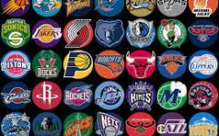 NBA 2021-22 Season Team Projections